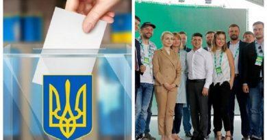 Партия Зеленского берет всю мажоритарку Киева Читайте подробнее: http://hub1news.com/%d0%bf%d0%b0%d1%80%d1%82%d0%b8%d1%8f-%d0%b7%d0%b5%d0%bb%d0%b5%d0%bd%d1%81%d0%ba%d0%be%d0%b3%d0%be-%d0%b1%d0%b5%d1%80%d0%b5%d1%82-%d0%b2%d1%81%d1%8e-%d0%bc%d0%b0%d0%b6%d0%be%d1%80%d0%b8%d1%82%d0%b0/