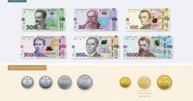 В Украине появятся новые купюры 50 и 200 гривен Читайте подробнее: http://hub1news.com/%d0%b2-%d1%83%d0%ba%d1%80%d0%b0%d0%b8%d0%bd%d0%b5-%d0%bf%d0%be%d1%8f%d0%b2%d1%8f%d1%82%d1%81%d1%8f-%d0%bd%d0%be%d0%b2%d1%8b%d0%b5-%d0%ba%d1%83%d0%bf%d1%8e%d1%80%d1%8b-50-%d0%b8-200-%d0%b3%d1%80%d0%b8/