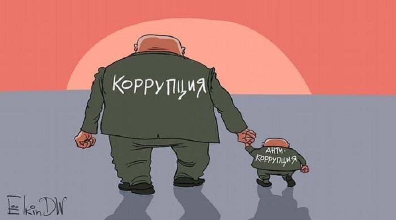 В Украине вступил в силу закон о разоблачителях, которые будут бороться с коррупцией Читайте подробнее: https://hub1news.com/%d0%b2-%d1%83%d0%ba%d1%80%d0%b0%d0%b8%d0%bd%d0%b5-%d0%b2%d1%81%d1%82%d1%83%d0%bf%d0%b8%d0%bb-%d0%b2-%d1%81%d0%b8%d0%bb%d1%83-%d0%b7%d0%b0%d0%ba%d0%be%d0%bd-%d0%be-%d1%80%d0%b0%d0%b7%d0%be%d0%b1%d0%bb/