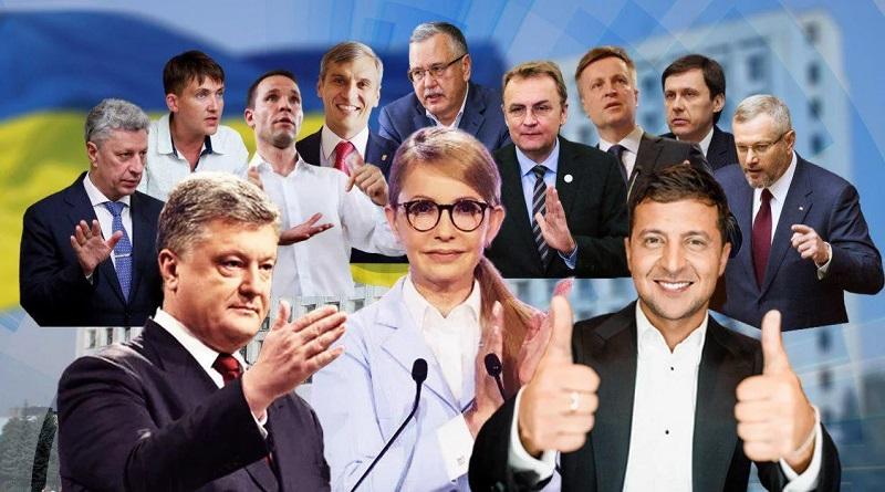 Карта Украины. Электоральные предпочтения по областям.