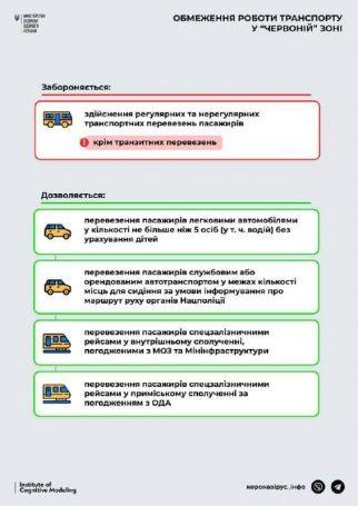 Кабмин запретил работу общественного транспорта в областях, попавших в «красную» зону