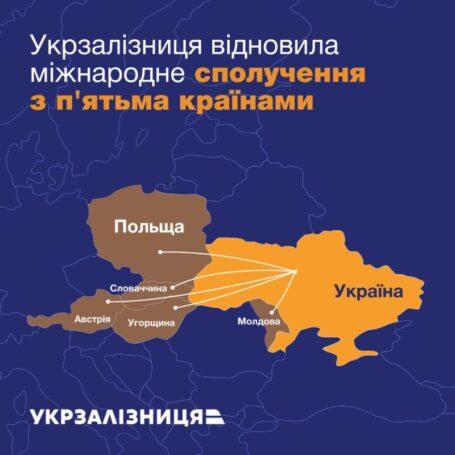 Украина возобновила ж/д сообщение с пятью европейскими странами